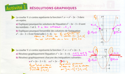 2013-09-02-SecondDegre-ResolutionsGraphiques