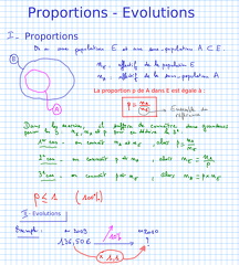2013-09-18-Proportions-Evolutions1