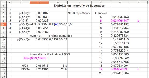 20120607-Probabilites-IntervalleDeFluctuation-Objectif3dPage330