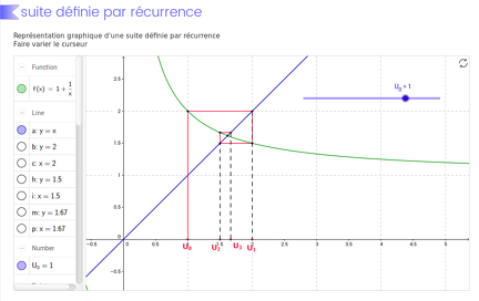 2017-05-03-SuiteDefinieParRecurrence2.Graphique