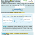 2017-05-05-Probabilites-Echantillonnage-Synthese-Cours2nde