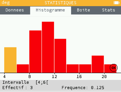 2019-01-31-Statistiques.Histogramme