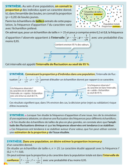 2019-05-24-Probabilites-Echantillonnage-Synthese-Cours2nde