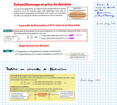 2019-05-24-Probabilites.FluctuationDechantillonnage1