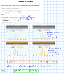 2019-05-24-Probabilites.IntervalleDeFluctuation2