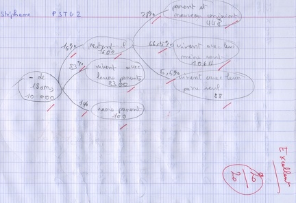 20110919-ProportionsDevoir-Stephane1