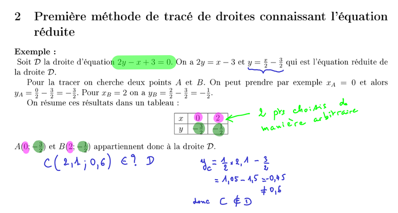 20110920-EquationsDroites2b.png