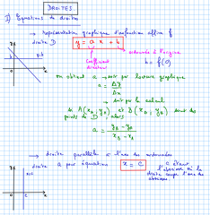 2012-08-20-EquationsDeDroites-Cours