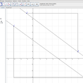 2012-08-23-EquationsDeDroites-Geogebra