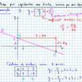 2012-08-23-EquationsDeDroites-Methode1