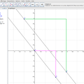 2012-08-23-EquationsDeDroites1-Geogebra