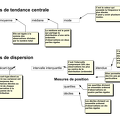 2019-01-29-VocabulaireStatistique