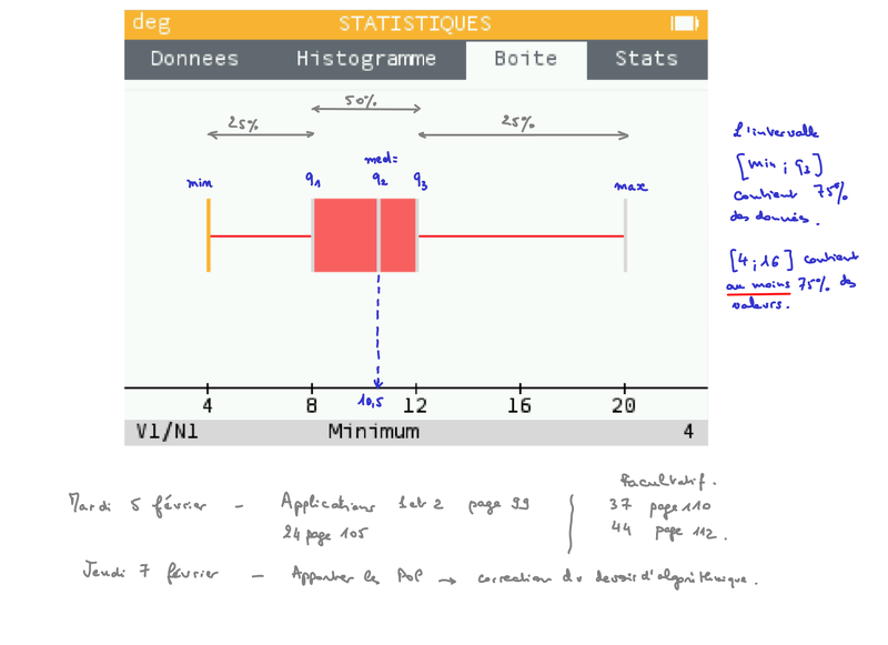 2019-01-31-Statistiques.DiagrammeEnBoite.png