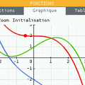 2019-05-23-CalculatriceNumworks.Fonctions2.Courbes.png