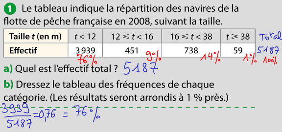 2012-10-25-StatistiquesActivite1Page110