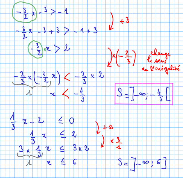 2013-10-07-FonctionAffine-Inequations3.png