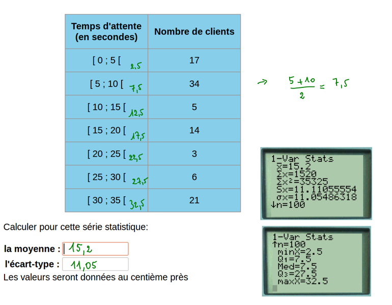 2014-02-27-Statistiques-Wims-1.png