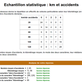 2014-02-27-Statistiques-Wims-4