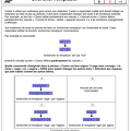 2015-10-29-CastorInformatique2.png