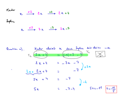 2015-10-29-Fonctions-Equations1