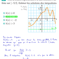 2015-11-03-Fonctions-Equations-Inequations1