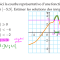 2015-11-03-Fonctions-Equations-Inequations3.png