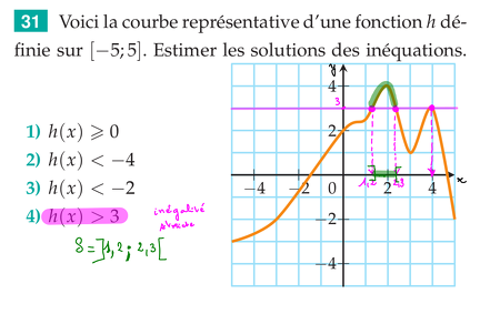 2015-11-03-Fonctions-Equations-Inequations3