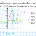 2015-11-09-Equations_Inequations1.png