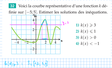 2015-11-09-Equations Inequations1