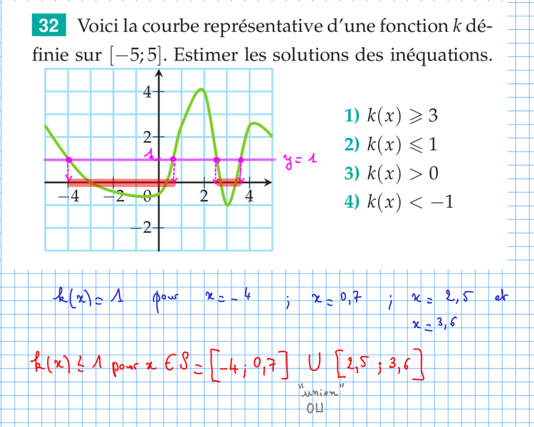 2015-11-09-Equations Inequations2