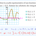 2015-11-09-Equations Inequations3