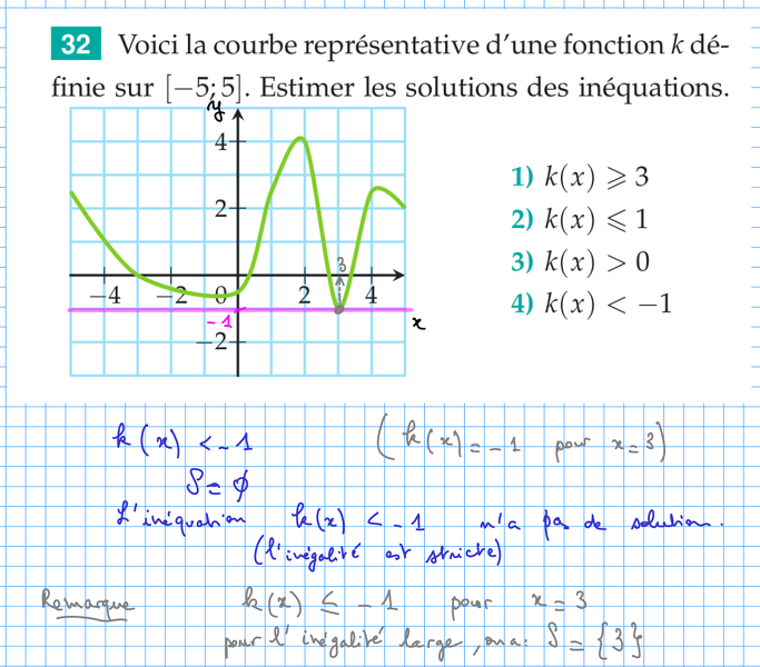 2015-11-09-Equations Inequations4