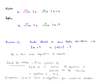 2015-10-28-Fonctions-Equations1