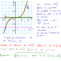2015-11-03-Equations-Inequations1.png