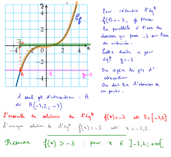 2015-11-03-Equations-Inequations1