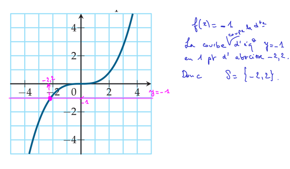 2015-11-03-Equations-Inequations2