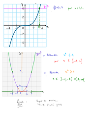 2015-11-03-Equations-Inequations3