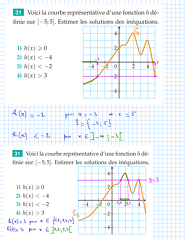 2015-11-09-Equations-Inequations2