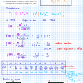 2016-09-05-Fonctions.TableauDeValeurs.Calculatrice1
