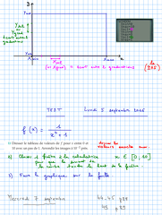 2016-09-05-Fonctions.TableauDeValeurs.Calculatrice2