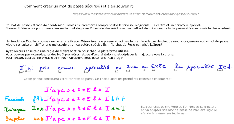 2019-04-19-SecuriteInformatique3-CreerMotDePasseSecurise.png