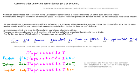 2019-04-19-SecuriteInformatique3-CreerMotDePasseSecurise