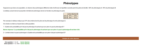 2015-01-29-Probabilites-Phenotypes1