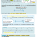 2016-03-21-Probabilites-Echantillonnage-Synthese-Cours2nde