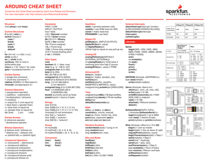 2015-02-16-Arduino Cheat Sheet